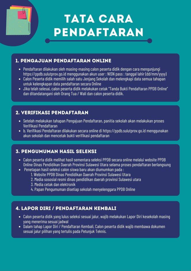 Seleksi Pendaftaran PPDB SMA SMK Kab Bolaang Mongondow Timur 2021 2022