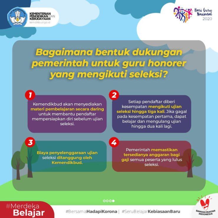 Persyaratan Pendaftaran PPPK Guru 2021