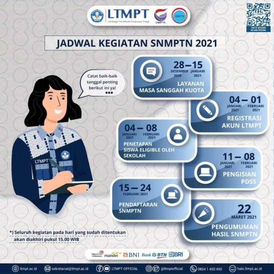 Pendaftaran SNMPTN UNTIRTA 2021 Ini Jadwal Syarat dan Cara Daftarnya Seleksi Nasional Masuk Perguruan Tinggi Negeri