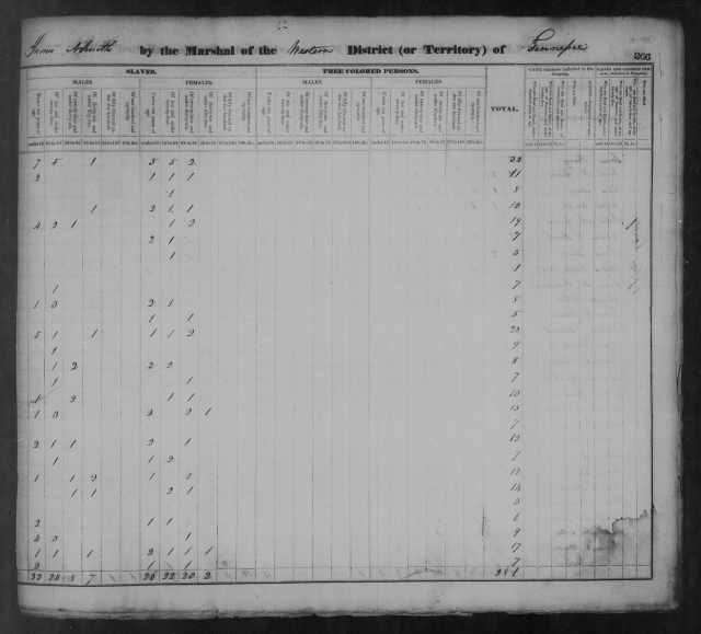 Page 1a Tipton County Census 1830