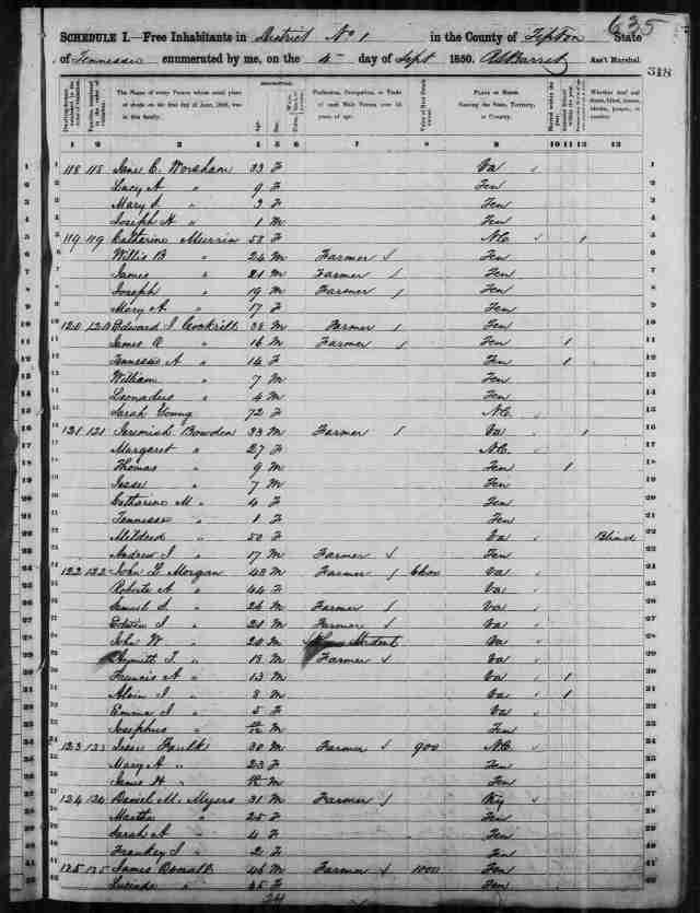 Page 12 1850 Census District 1 Tipton County Tennessee