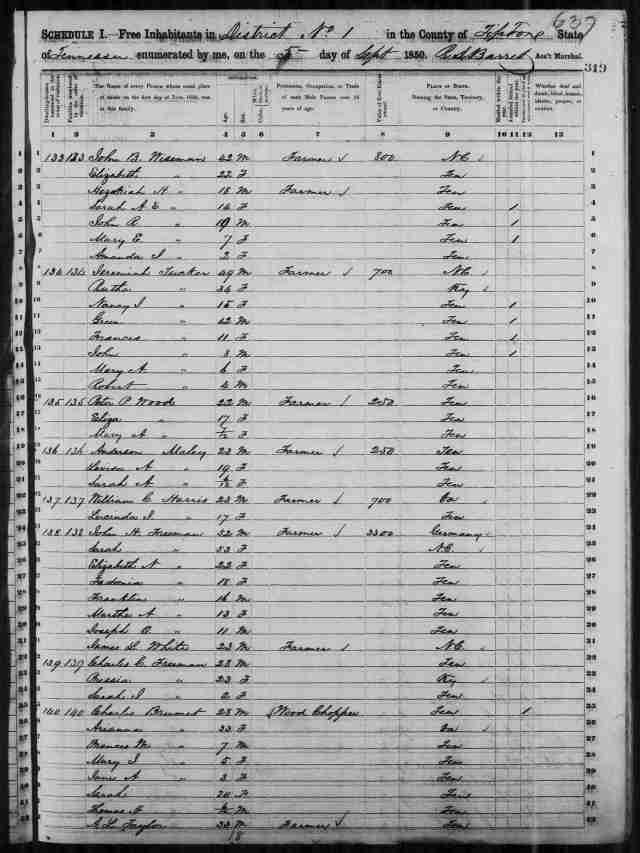Page 14 1850 Census District 1 Tipton County Tennessee