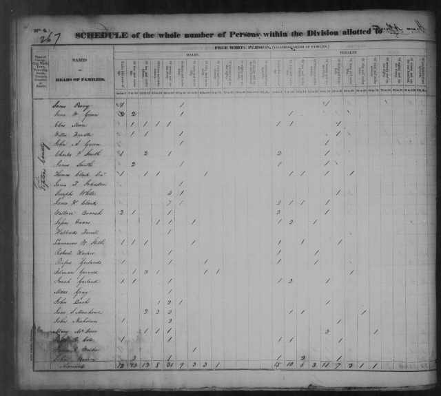 Page 2 Tipton County Census 1830