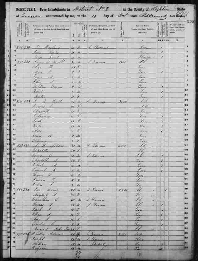 Image 9 1850 Census District 8 Tipton County Tennessee