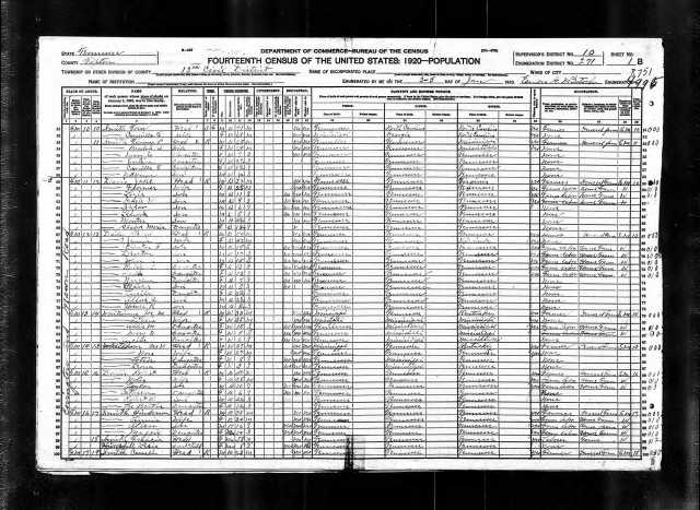 1920 Census Tipton County - R. W. Dailey