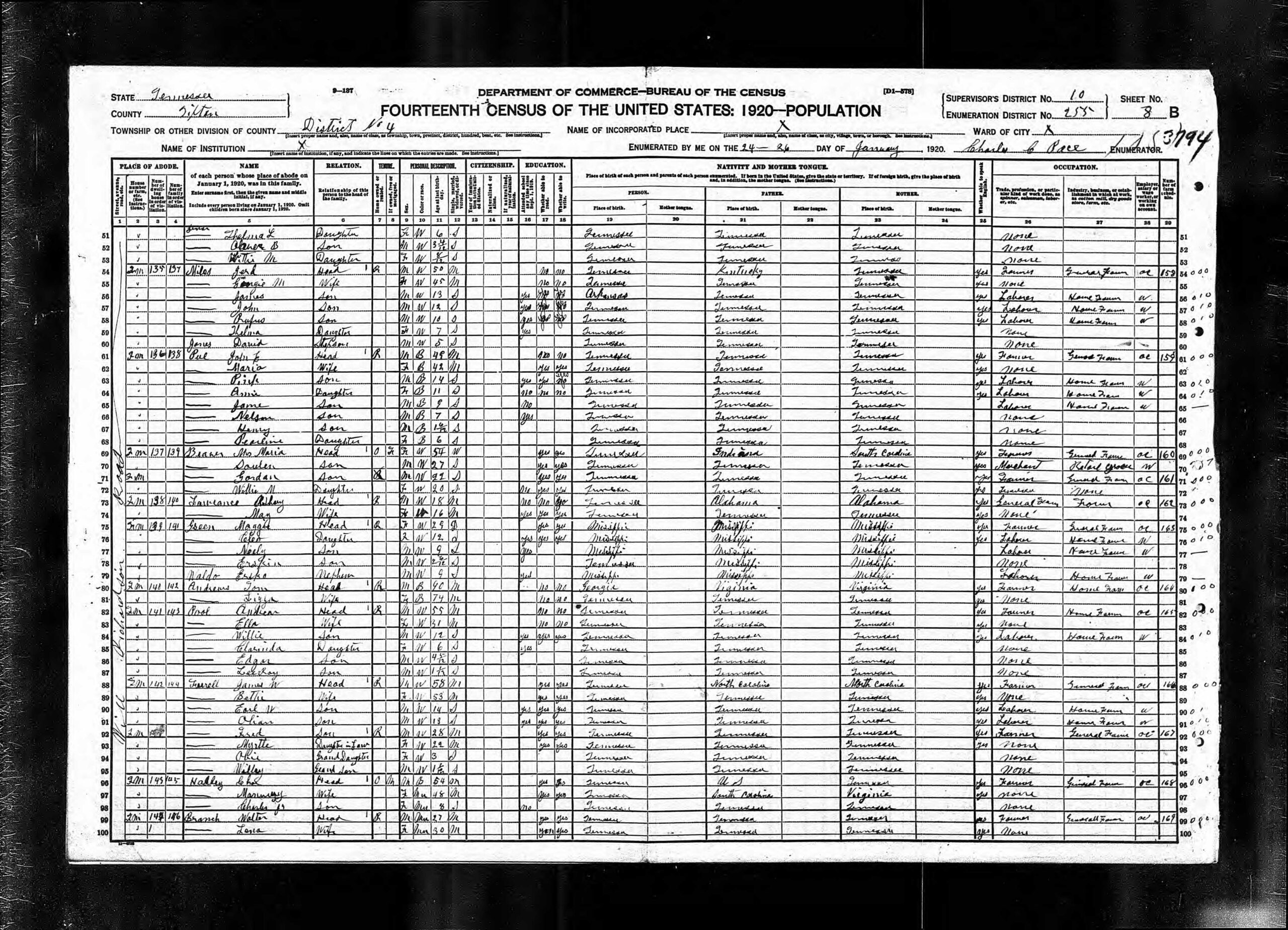 1920 US Census Dist 255 Civil Dist 4 Tipton County