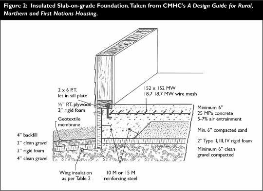 Faerie Camp Destiny Design Blog: April 2005