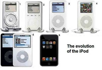 Karya Cipataan Steve Jobs