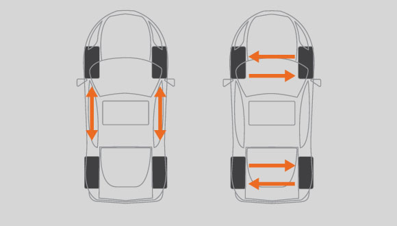 Tire Rotation Pattern On Car