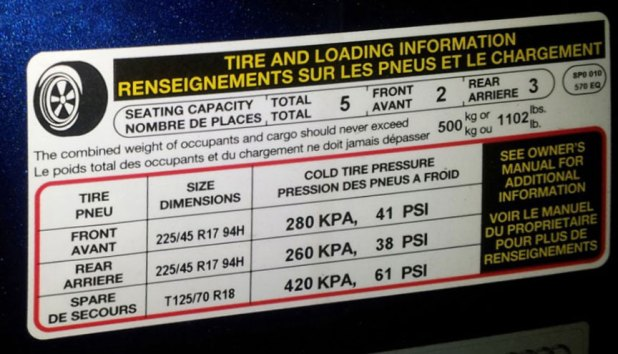 What Do Tire Numbers Mean Canada