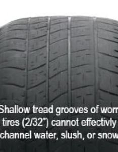 Penny test old tire also tech information when should  replace my tires rh tirerack