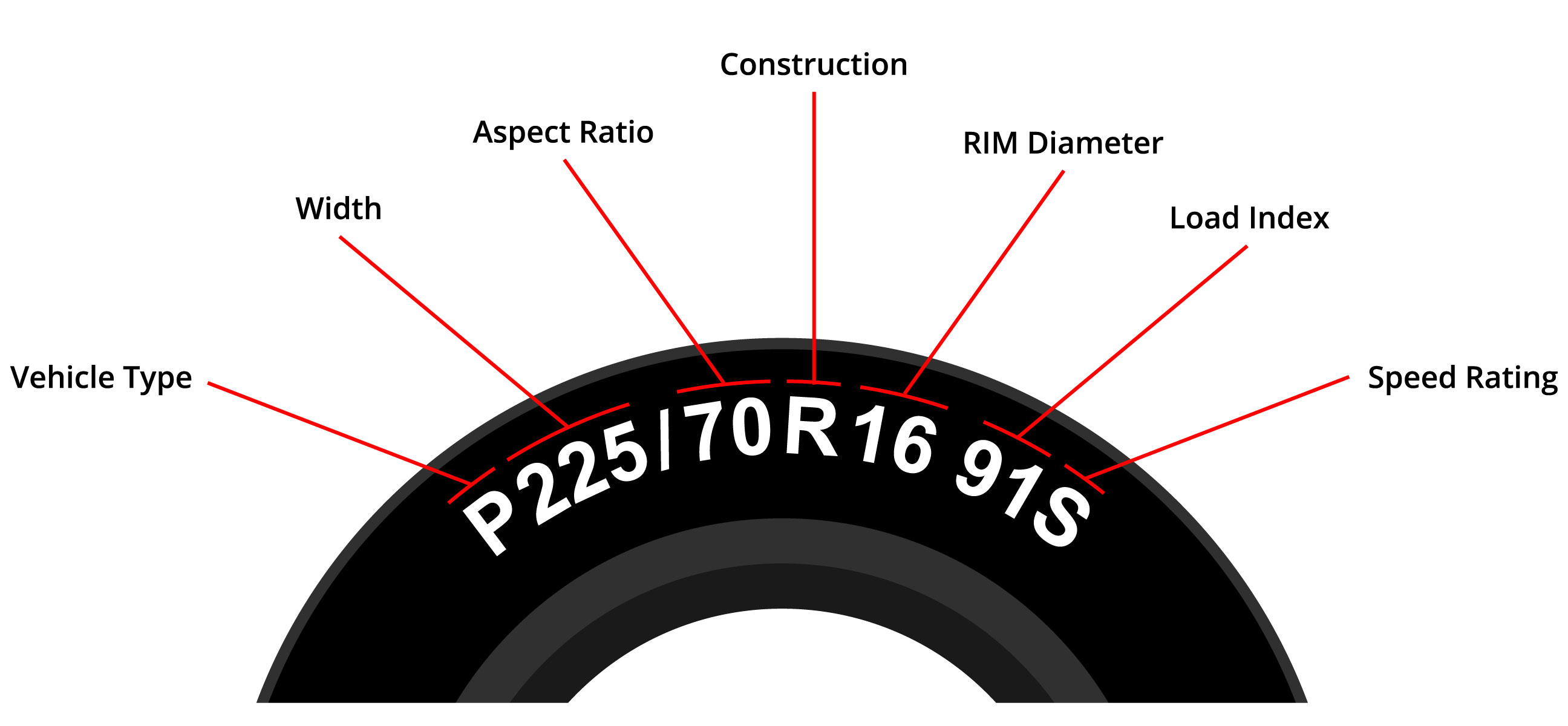Motorcycle Tyre Diameter Calculator Metric