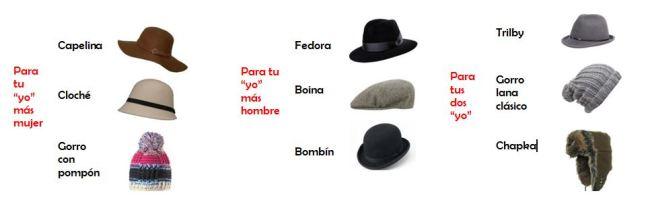 Foto con varios sombreros de mujer y de hombre
