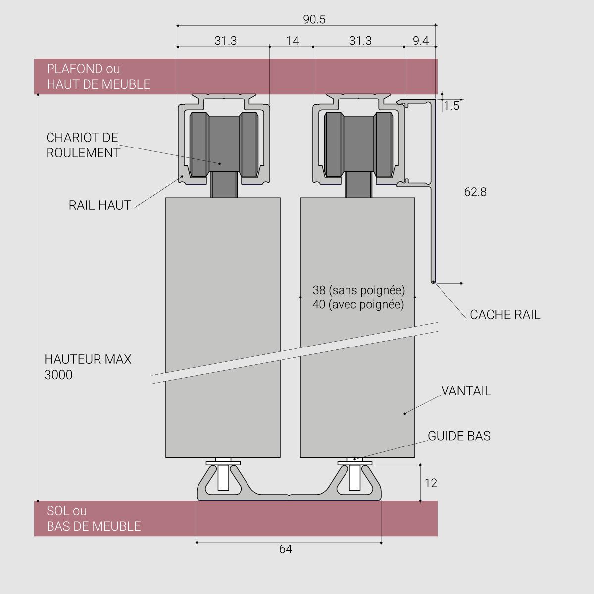 porte de placard 4 vantaux unik