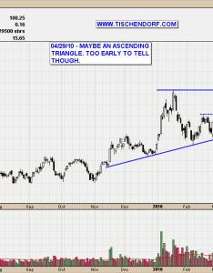 Compare stock charts also mersnoforum rh