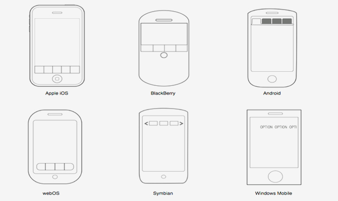 12 Amazing Mobile UI Design Patterns Unleashed from
