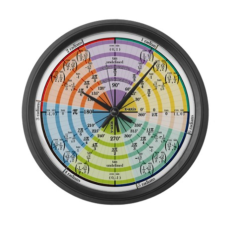 unit_circle_with_radians_large_wall_clock (1)