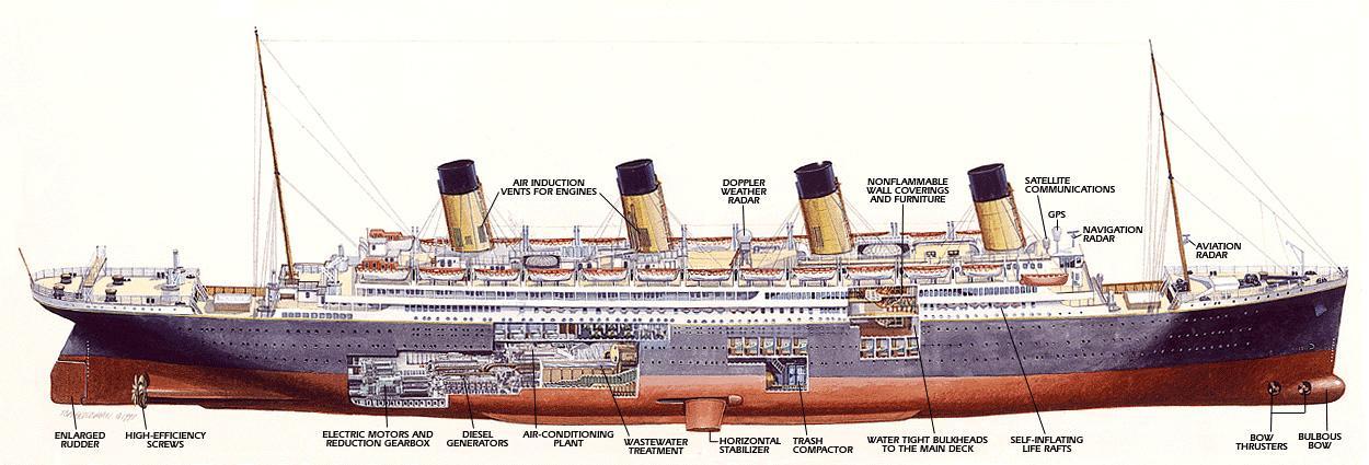 inside the titanic diagram cat5e rj45 socket wiring pictures of wreck kidskunst info statki przyszlosci forum o titanicu