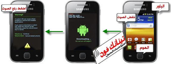 Samsung Galaxy GT-S5360 young