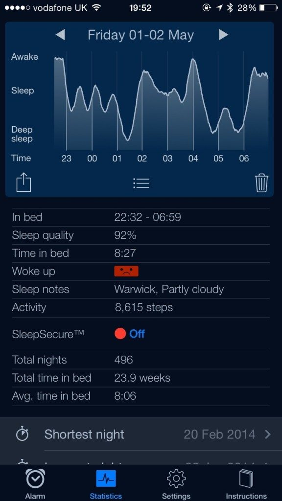 TitaniumGeek IMG 2261 576x1024 Withings Aura Review sleep monitor Gear Reviews  Withings Aura withings training Sleep cycles Sleep   Image of IMG 2261 576x1024