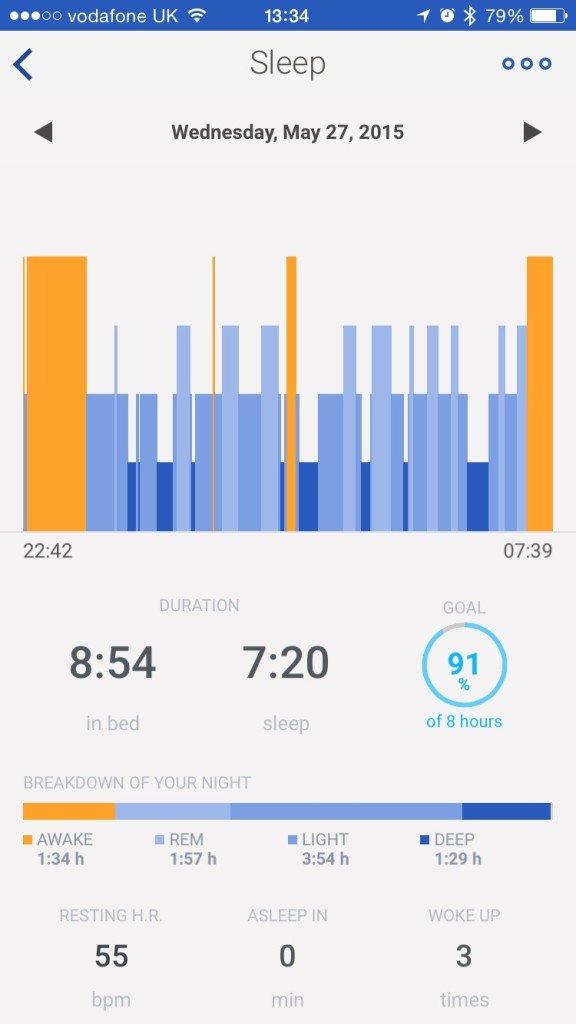 TitaniumGeek IMG 2278 576x1024 Withings Aura Review sleep monitor Gear Reviews  Withings Aura withings training Sleep cycles Sleep   Image of IMG 2278 576x1024