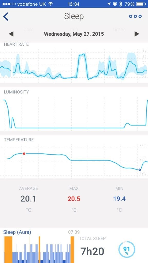 TitaniumGeek IMG 2279 576x1024 Withings Aura Review sleep monitor Gear Reviews  Withings Aura withings training Sleep cycles Sleep   Image of IMG 2279 576x1024