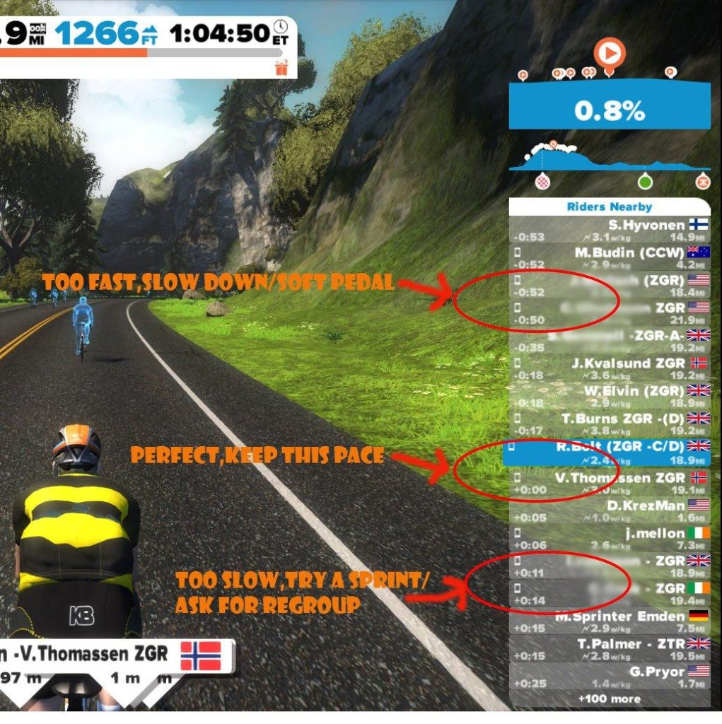 TitaniumGeek 12068991_10207575075552627_5672291081428630201_o-1021x1024 Zwift Rides and Races, Events and Acronyms Zwift user manual races jerseys cycling