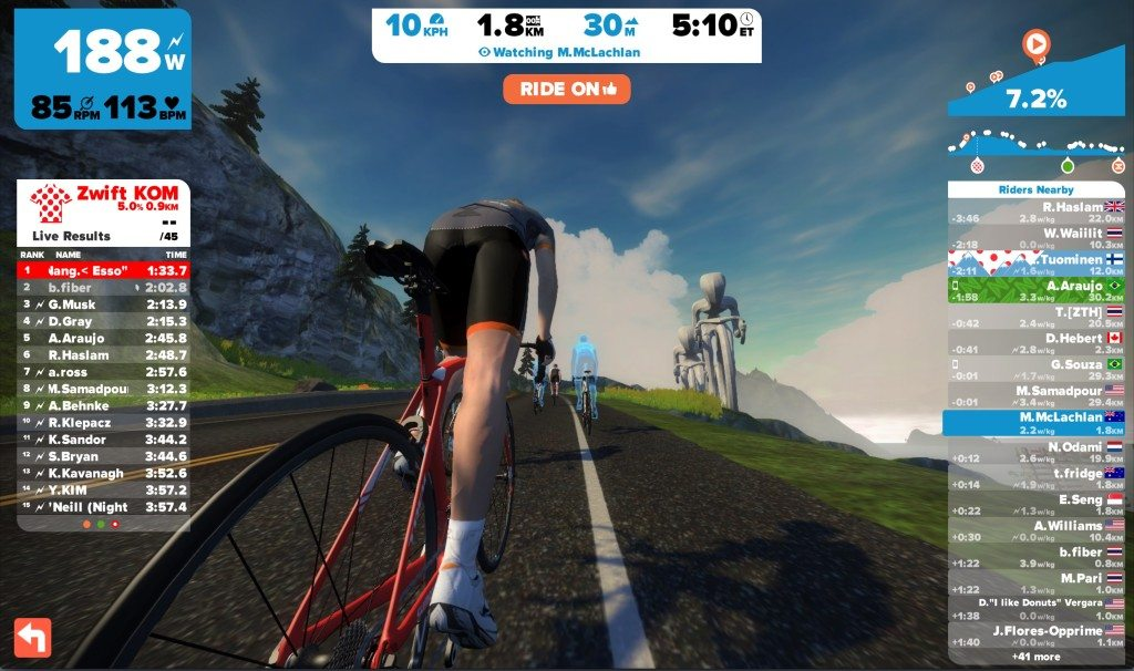 TitaniumGeek Screen Shot 2015 07 12 at 13.18.02 e1447622939236 1024x606 Zwift User Manual   The Unofficial Guide to Zwift! Cycling Zwift  Zwift phone app Zwift manual Zwift user manual updates manual ios Gear cycling android   Image of Screen Shot 2015 07 12 at 13.18.02 e1447622939236 1024x606