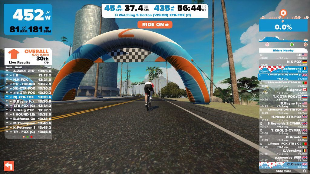 TitaniumGeek 2015-11-13_195513126-1024x576 Zwift User Manual - The Unofficial Guide to Zwift! Zwift phone app Zwift manual Zwift user manual updates manual ios Gear cycling android