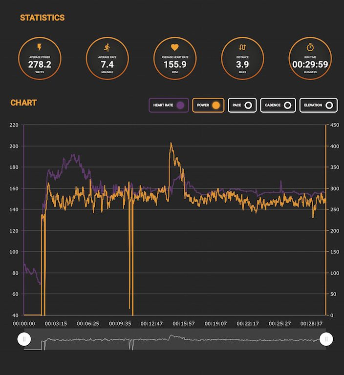 TitaniumGeek Screen-Shot-2015-09-18-at-21.44.46 Stryd Running Power Meter - Preliminary Review! wattage Stryd running with power running power meter Power jogging HRM chest strap