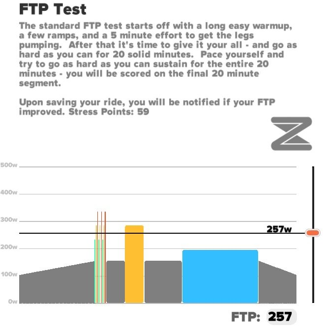 TitaniumGeek Screen Shot 2015 10 24 at 12.37.44 Zwift Workout Mode is here Cycling Zwift  Zwift workout training FTP   Image of Screen Shot 2015 10 24 at 12.37.44