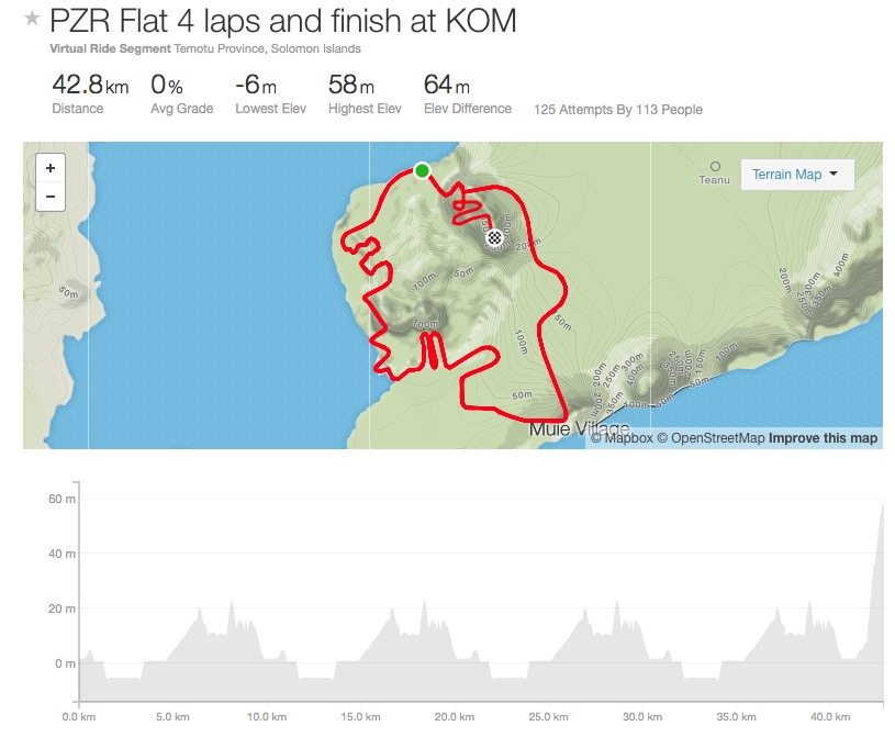 TitaniumGeek Screen-Shot-2016-02-11-at-21.28.57 Zwift Strava Segments Guide Zwift Strava Segments races