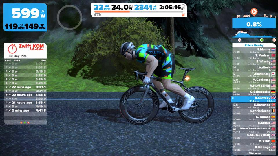 TitaniumGeek 1765_10154014434780572_2102368330477779179_n Zwift User Manual - The Unofficial Guide to Zwift! Zwift phone app Zwift manual Zwift user manual updates manual ios Gear cycling android