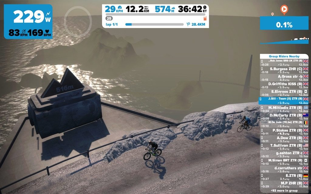 TitaniumGeek IMG_9518-1024x640 Zwift User Manual - The Unofficial Guide to Zwift! Zwift phone app Zwift manual Zwift user manual updates manual ios Gear cycling android