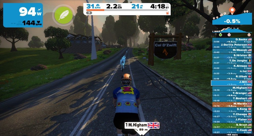 TitaniumGeek 2015-04-03_1804302-copy-1024x550 ZwiftPower - The coding behind Zwift Community Racing Zwift cycling