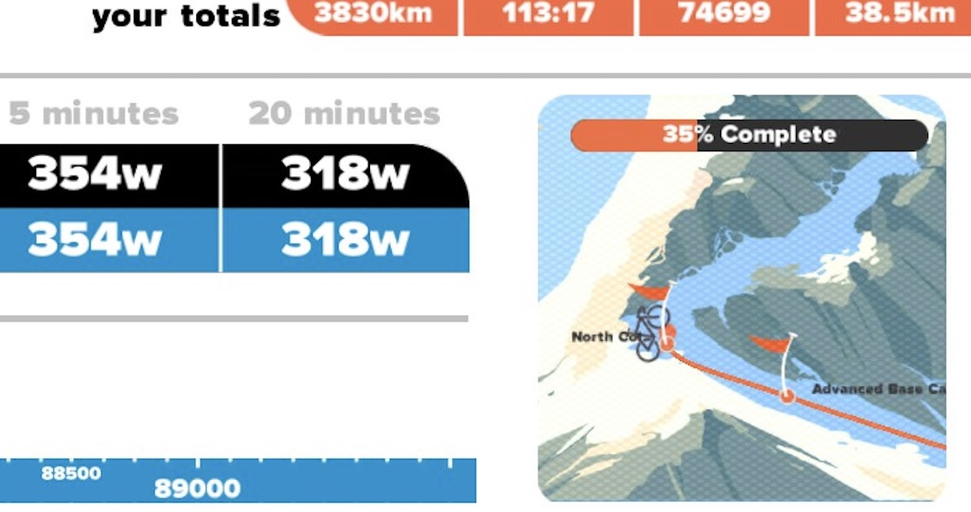 TitaniumGeek Screen Shot 2017 04 17 at 00.23.38 Zwift User Manual   The Unofficial Guide to Zwift! Cycling Zwift  Zwift phone app Zwift manual Zwift user manual updates manual ios Gear cycling android   Image of Screen Shot 2017 04 17 at 00.23.38