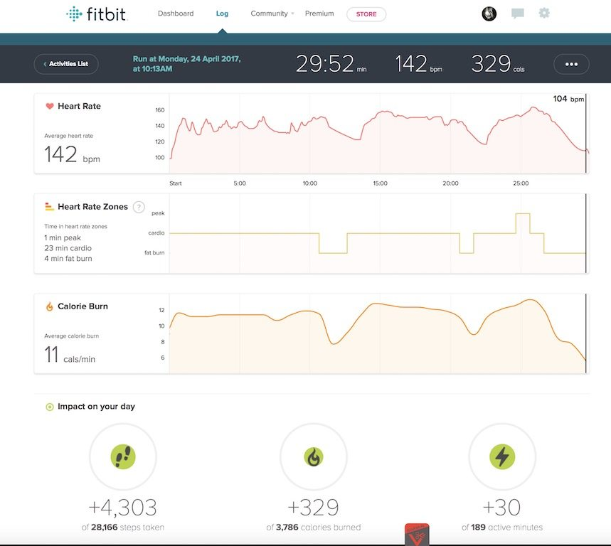 TitaniumGeek Screen Shot 2017 04 30 at 18.49.59 Fitbit Alta HR Review   Fitbit's Fire and Forget Activity Tracker Gear Reviews Heart Rate Monitors Running  steps sleep tracker sleep cycle Sleep optical HRM Optical HR Hydration HRM fluids fitbit hrm Fitbit Alta Fitbit activity tracker   Image of Screen Shot 2017 04 30 at 18.49.59