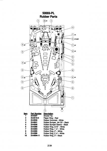 Titan Pinball Kits Database