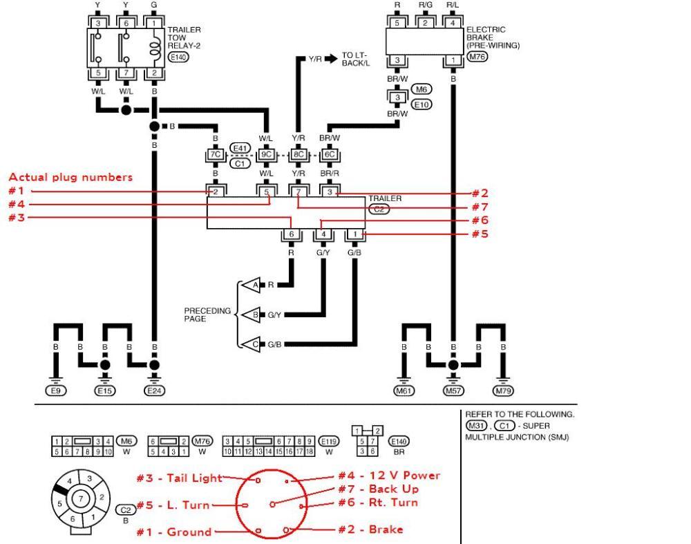 medium resolution of trailer wiring errors nissan titan forumcorrect plug jpg