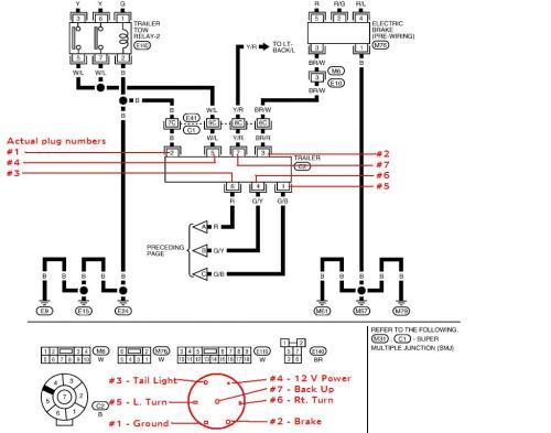 small resolution of trailer wiring errors nissan titan forumcorrect plug jpg