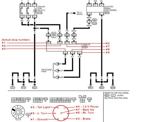small resolution of wiring schematic for nissan armada wiring diagram fusible link j 30amp fuse keeps blowing nissan