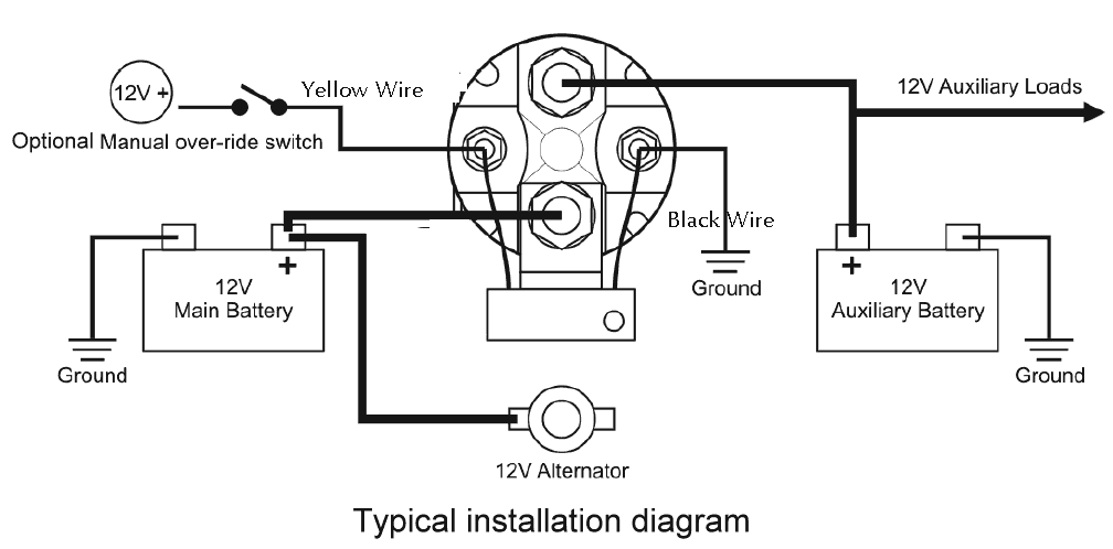 wiring diagram for inverter to battery