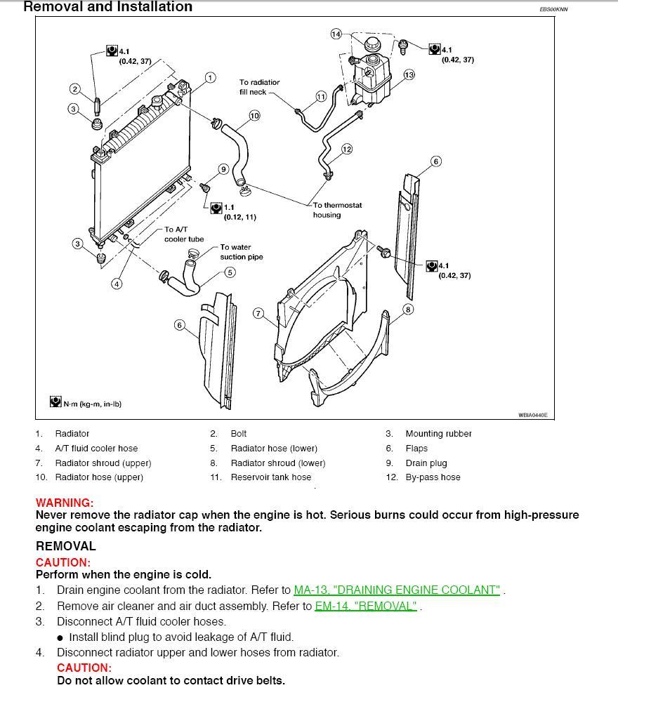 medium resolution of radiator removal nissan titan forum 2014 jeep wrangler unlimited fuse box diagram 2014 jeep wrangler unlimited