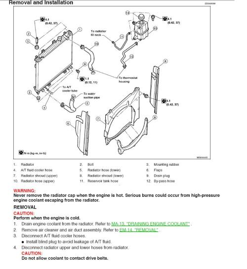 small resolution of radiator removal nissan titan forum 2014 jeep wrangler unlimited fuse box diagram 2014 jeep wrangler unlimited