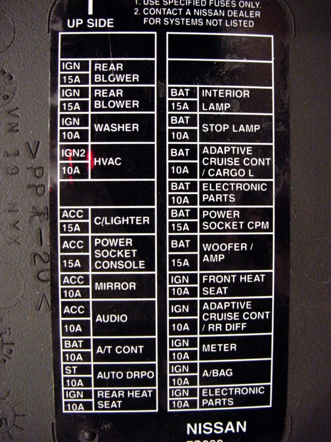 main fuse box breakdown for infiniti g35 2004
