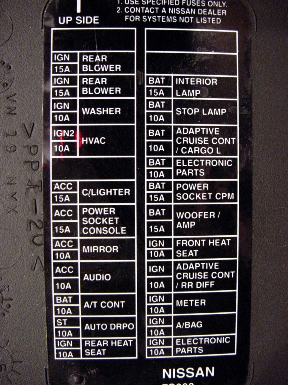 medium resolution of nissan fuse box cover wiring diagram detailed subaru fuse box cover nissan fuse box cover