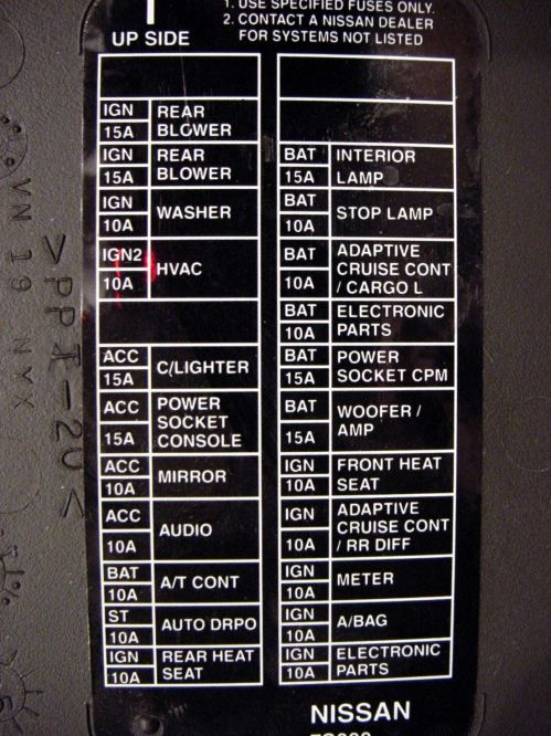 small resolution of nissan fuse box cover wiring diagram detailed subaru fuse box cover nissan fuse box cover