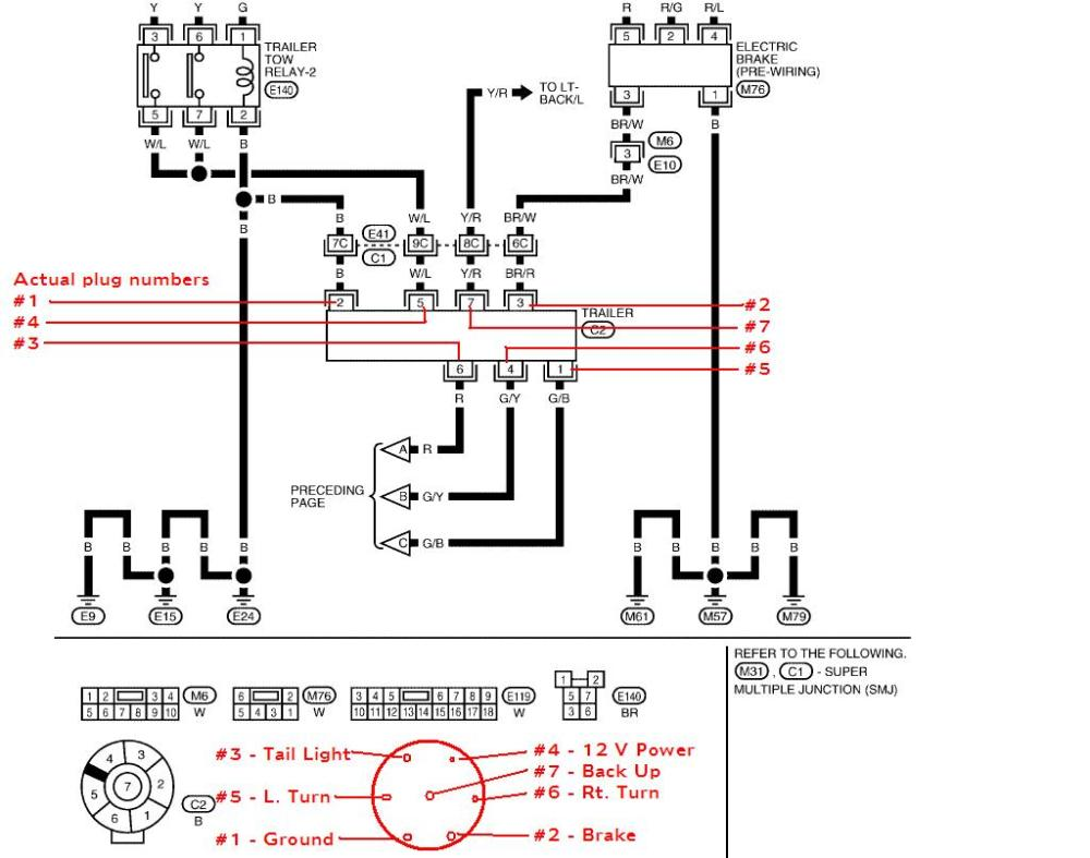 medium resolution of best place to steal switched power in rear of truck nissan titan forum rh titantalk com dodge ram 7 pin wiring diagram