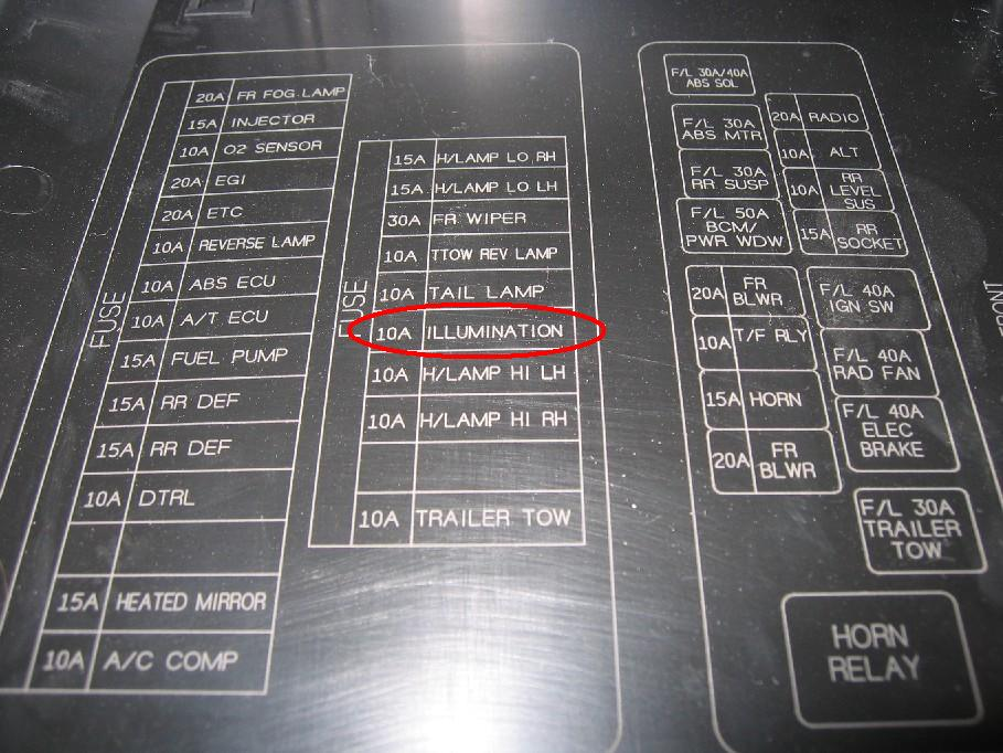 Below Is A Diagram Of The Under Hood Fuse Box And The Fuse Locations