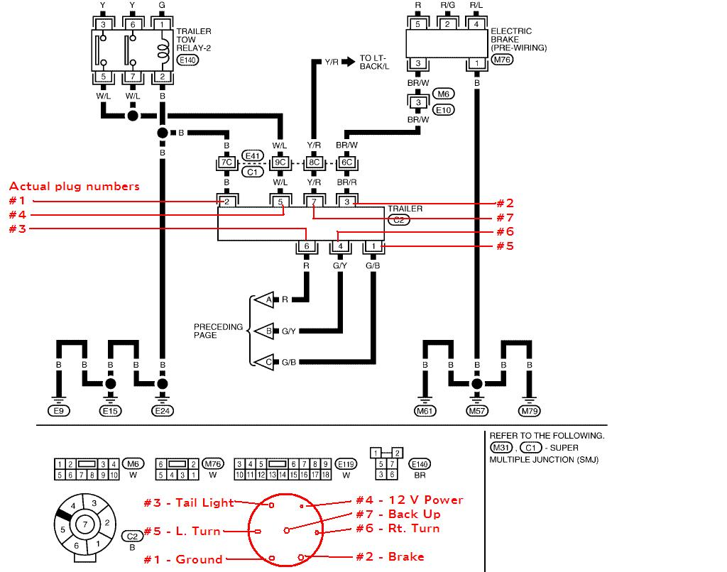 pj wiring diagram for 7 pin trailer plug uk errors nissan titan forum